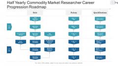 Half Yearly Commodity Market Researcher Career Progression Roadmap Summary