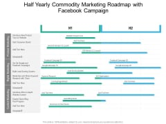 Half Yearly Commodity Marketing Roadmap With Facebook Campaign Professional