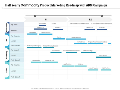 Half Yearly Commodity Product Marketing Roadmap With Abm Campaign Ideas