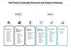 Half Yearly Commodity Research And Analysis Roadmap Inspiration
