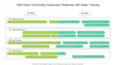 Half Yearly Commodity Supervisor Roadmap With Sales Training Mockup