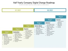 Half Yearly Company Digital Change Roadmap Summary