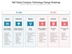 Half Yearly Company Technology Change Roadmap Infographics