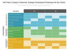 Half Yearly Company Trademark Strategic Development Roadmap With Key Tactics Topics