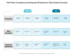 Half Yearly Competency Development Roadmap For Data Analyst Executive Mockup