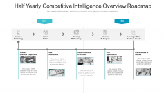Half Yearly Competitive Intelligence Overview Roadmap Introduction