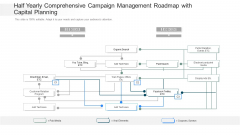 Half Yearly Comprehensive Campaign Management Roadmap With Capital Planning Icons