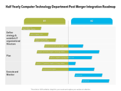 Half Yearly Computer Technology Department Post Merger Integration Roadmap Formats