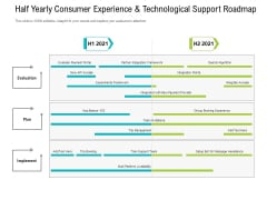 Half Yearly Consumer Experience And Technological Support Roadmap Icons