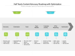 Half Yearly Content Advocacy Roadmap With Optimization Clipart