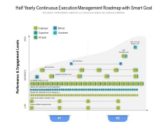 Half Yearly Continuous Execution Management Roadmap With Smart Goal Infographics