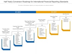 Half Yearly Conversion Roadmap For International Financial Reporting Standards Rules