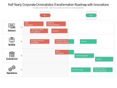 Half Yearly Corporate Criminalistics Transformation Roadmap With Innovations Structure