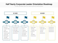 Half Yearly Corporate Leader Orientation Roadmap Information