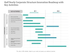 Half Yearly Corporate Structure Innovation Roadmap With Key Activities Clipart