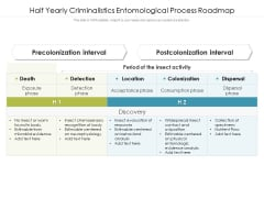 Half Yearly Criminalistics Entomological Process Roadmap Professional
