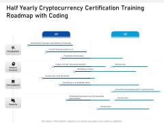 Half Yearly Cryptocurrency Certification Training Roadmap With Coding Professional