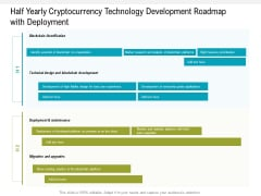 Half Yearly Cryptocurrency Technology Development Roadmap With Deployment Rules
