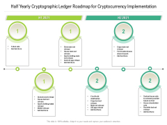 Half Yearly Cryptographic Ledger Roadmap For Cryptocurrency Implementation Background