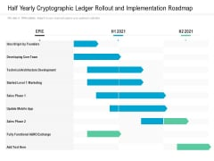 Half Yearly Cryptographic Ledger Rollout And Implementation Roadmap Designs