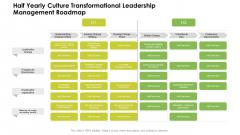 Half Yearly Culture Transformational Leadership Management Roadmap Microsoft