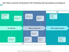 Half Yearly Customer Achievement Plan Roadmap With Assumptions And Measure Professional