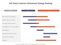 Half Yearly Customer Achievement Strategy Roadmap Ideas