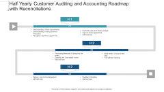 Half Yearly Customer Auditing And Accounting Roadmap With Reconciliations Topics