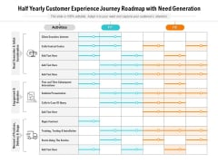 Half Yearly Customer Experience Journey Roadmap With Need Generation Guidelines