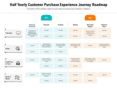 Half Yearly Customer Purchase Experience Journey Roadmap Guidelines