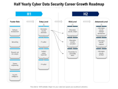 Half Yearly Cyber Data Security Career Growth Roadmap Topics
