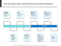 Half Yearly Data Analytics Career Roadmap For Engineering Professional Themes