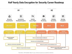Half Yearly Data Encryption For Security Career Roadmap Structure