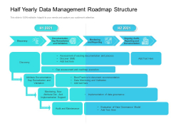 Half Yearly Data Management Roadmap Structure Demonstration