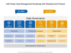 Half Yearly Data Management Roadmap With Standard And Policies Template