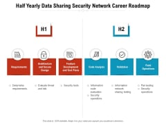 Half Yearly Data Sharing Security Network Career Roadmap Rules