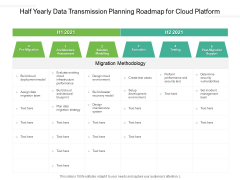 Half Yearly Data Transmission Planning Roadmap For Cloud Platform Background