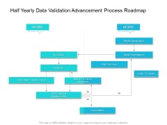 Half Yearly Data Validation Advancement Process Roadmap Sample