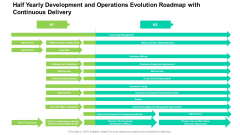 Half Yearly Development And Operations Evolution Roadmap With Continuous Delivery Professional