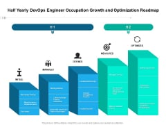 Half Yearly Devops Engineer Occupation Growth And Optimization Roadmap Demonstration