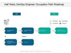Half Yearly Devops Engineer Occupation Path Roadmap Formats