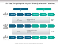 Half Yearly Devops Engineer Occupation Roadmap With Business Team Work Professional