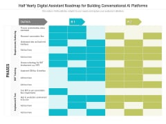 Half Yearly Digital Assistant Roadmap For Building Conversational Ai Platforms Ideas