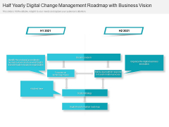 Half Yearly Digital Change Management Roadmap With Business Vision Designs