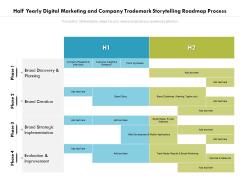 Half Yearly Digital Marketing And Company Trademark Storytelling Roadmap Process Microsoft
