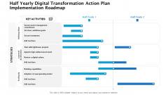 Half Yearly Digital Transformation Action Plan Implementation Roadmap Designs