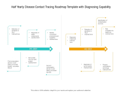 Half Yearly Disease Contact Tracing Roadmap Template With Diagnosing Capability Clipart