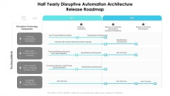 Half Yearly Disruptive Automation Architecture Release Roadmap Themes
