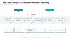 Half Yearly Disruptive Automation Innovation Roadmap Professional