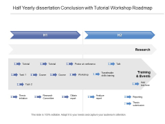 Half Yearly Dissertation Conclusion With Tutorial Workshop Roadmap Template
